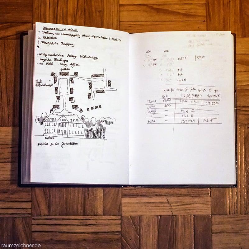 Städtebau Notizen von Raumzeichner